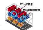 TBL-基于AIoT的轻量级智慧物流系统介绍