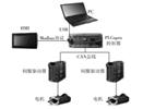 数控机械PLC运动控制库研发与设计