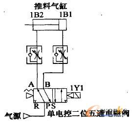 气动控制回路的工作原理图高清图片