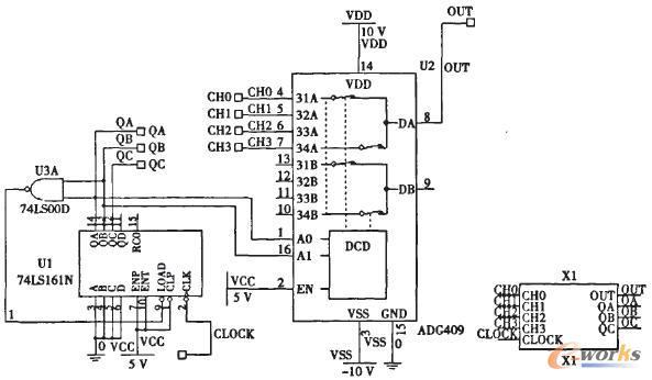 由74ls161n和74ls00d构成四进制计数器