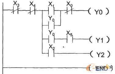plc梯形图