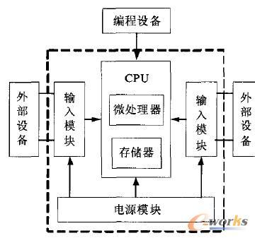 独立按键电路流程图