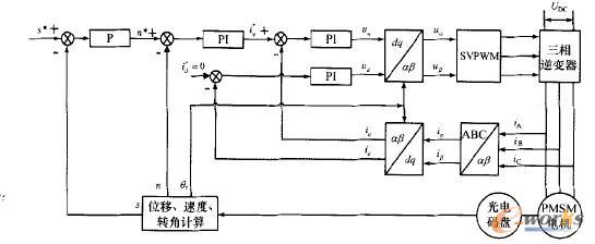 电路 电路图 电子 原理图 545_224