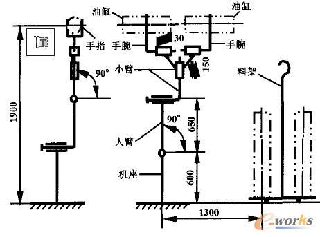 数控机床液压机械手的plc控制系统