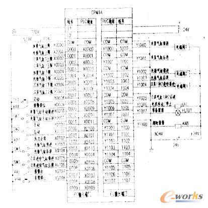 首页 核心技术 数控系统       图1为卷边机plc控制系统硬件接线图.