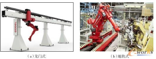 航空航天制造领域工业机器人发展趋势