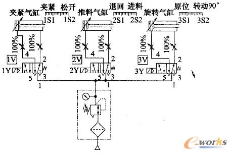 气动系统原理图图片