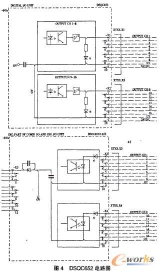全自动样品处理机器人控制系统的开发