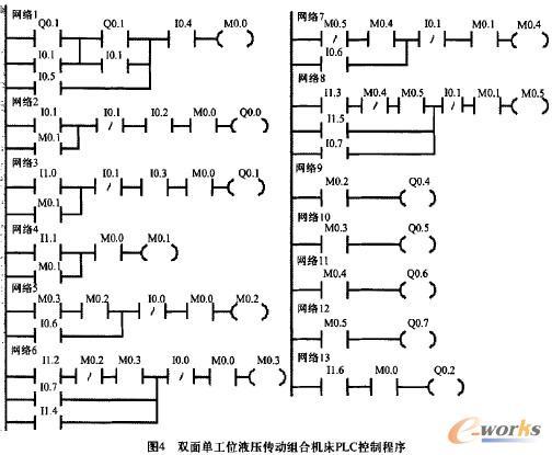 图4双面单工位液压传动组合机床plc控制程序; 机床传动原理图_数控