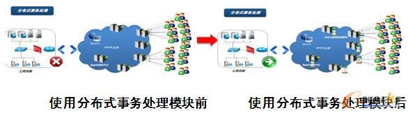 网宿科技作为国内著名的互联网业务平台提供商,在内容分发(CDN)领域上取得了骄人的业绩,近年来网宿科技在服务好互联网企业的同时,非常关注传统企业的互联网应用与发展,希望用先进的技术和优质的服务帮助传统企业提升其互联网应用体验,近期我在北京专访了网宿科技副总裁刘洪涛先生,围绕CDN的技术、市场及发展方向等展开了深入讨论。  网宿科技副总裁刘洪涛 华丽转身,源于技术优势与客户需求 李翔:请问网宿科技从传统的数据中心(IDC)拓展到内容分发(CDN)领域,主要的驱动力有哪些? 刘总:网宿科技由IDC转型到CDN