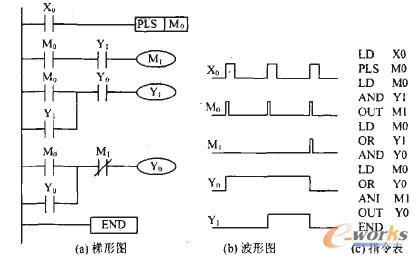晶体管输出fx2n-48er扩展单元带24点输入/24点继电器输出fx2n-48et