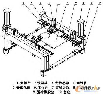 缓冲橡胶垫和伸缩气缸图片