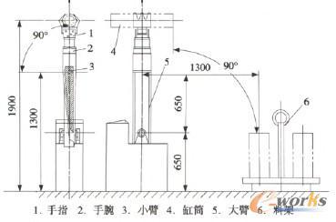 首页 数控技术 工控技术 > 专用深孔镗床上下料机械手plc控制系统设计