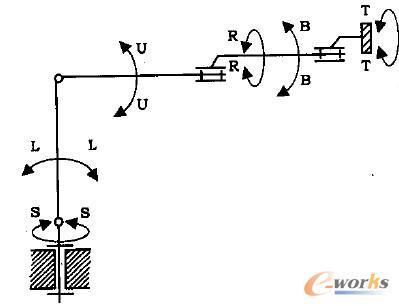up-6型机器人机构简图