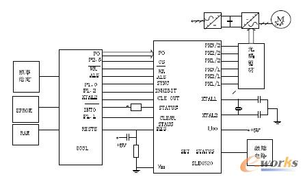 三相逆变主开关电路,可以将蓄电池中的直流电逆变成三相正弦波电压
