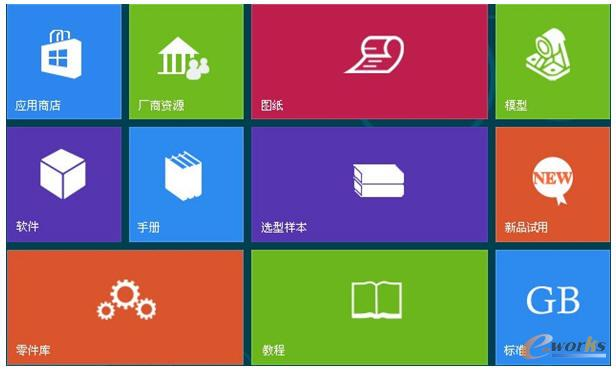 3DSource云应用中心的丰富资源类型