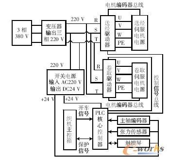 控制系统硬件电路简图