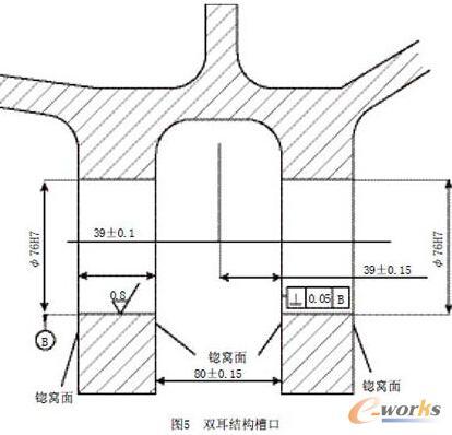 飞机主起支撑接头具有精密装配协调关系要求,只有零件缘板理论外