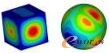 图2 不同结构的模态刚度