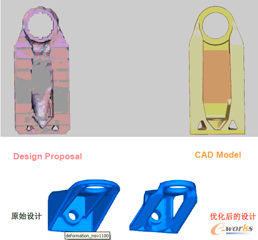 图3 散热器支架的智能仿真设计
