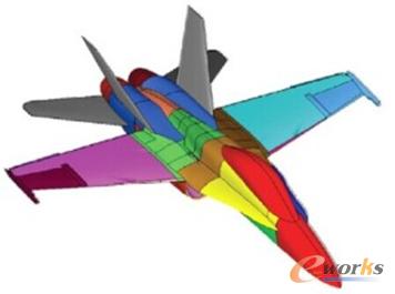 图2 快速喷气式飞机子模型~每个部件3百万单元