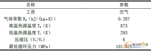 表1 理论计算的相关参数