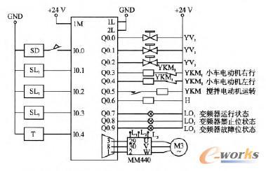 plc搅拌控制机电路图