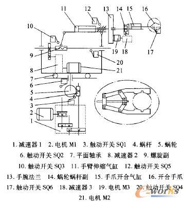 混合气动机械手及plc串口ppi协议监控
