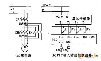 1 控制电路硬件接线图      刀架电气控制部分如图1所示.
