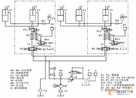 基于plc和高速开关电磁阀的数控夹具压力控制系统设计