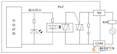 图5 双向晶闸管输出接口电路