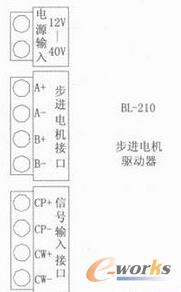 BL-210步进电机驱动器电路