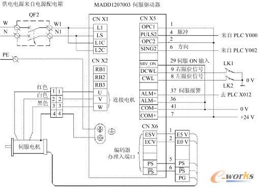 对应脉冲计算公式为设伺服电机旋转一周移动60mm,松下MINASa4系列ac伺