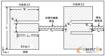 图1 天线结构图