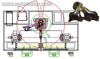 半壳类岐管焊接单元的单座单轴变位机双工位布局