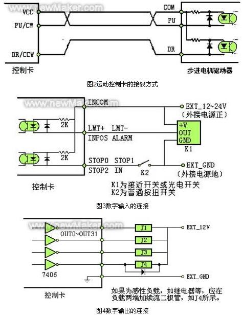 运动控制卡的接线方式