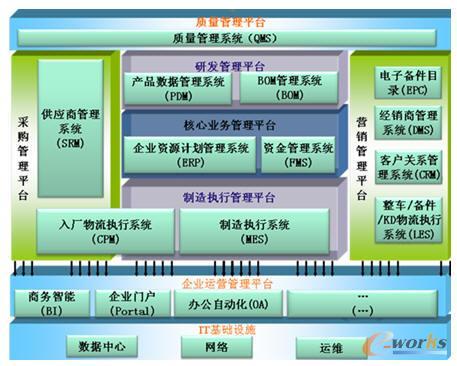质量管理平台