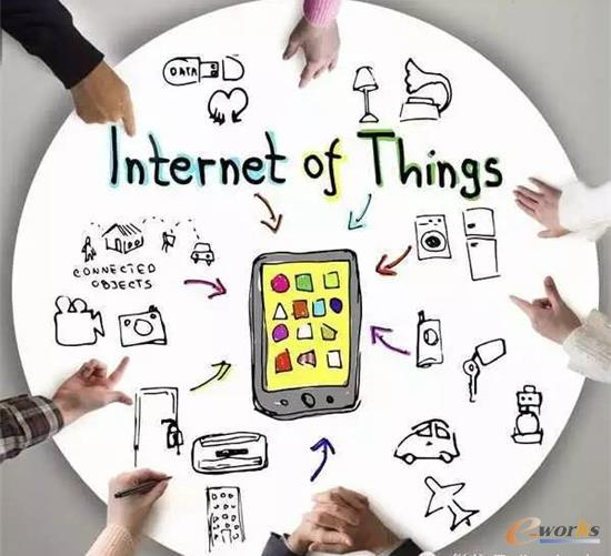 物联网时代的产业整合