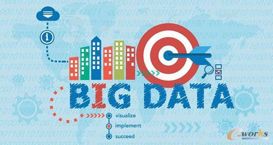 如何布局提升大数据能力