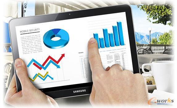 BI商业智能与大数据应用的区别