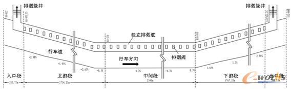 图2 隧道内火灾位置分段示意图(左线)