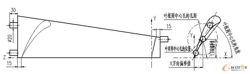 旋转隔板结构和原理图
