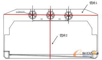 图5 断面位置切片的设置