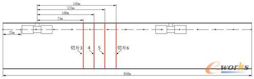 图6 隧道纵向的切片位置和测点分布