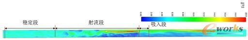图11 射流风机间距为100m时纵向速度分布局部图