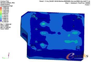 图20 灌封胶应力(MPa)