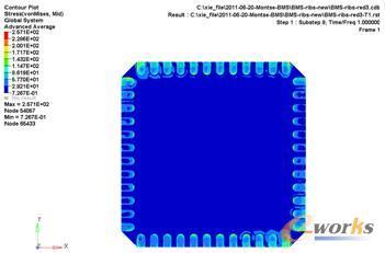 图17 微控制器管脚应力(MPa)