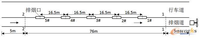 图3 隧道模型试验系统示意图(俯视图)