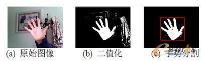 手势分割对比图