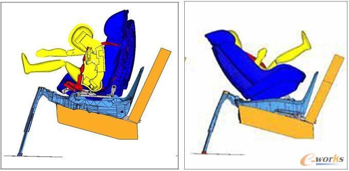 图2 向前和向后两种坐姿下HyperWorks正面碰撞模拟